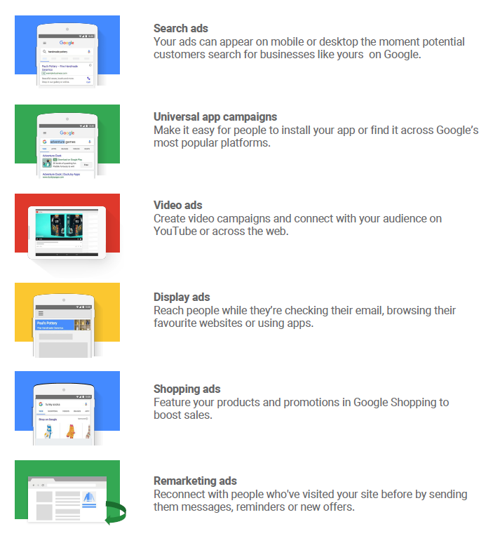 Types of Google advertising